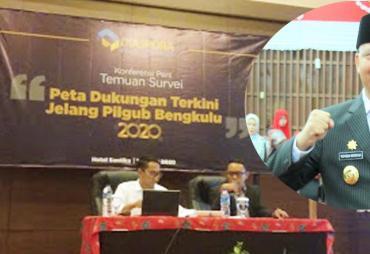 Pilgub Bengkulu 2020, Hasil Survei Diaspora Tunjukan…