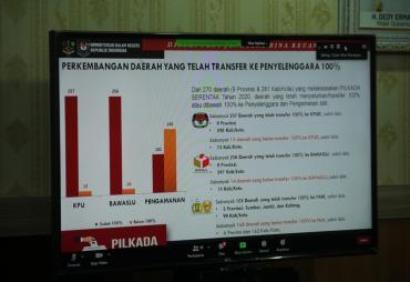 Transfer Dana Hibah Pemprov Bengkulu untuk Pilkada Serentak…